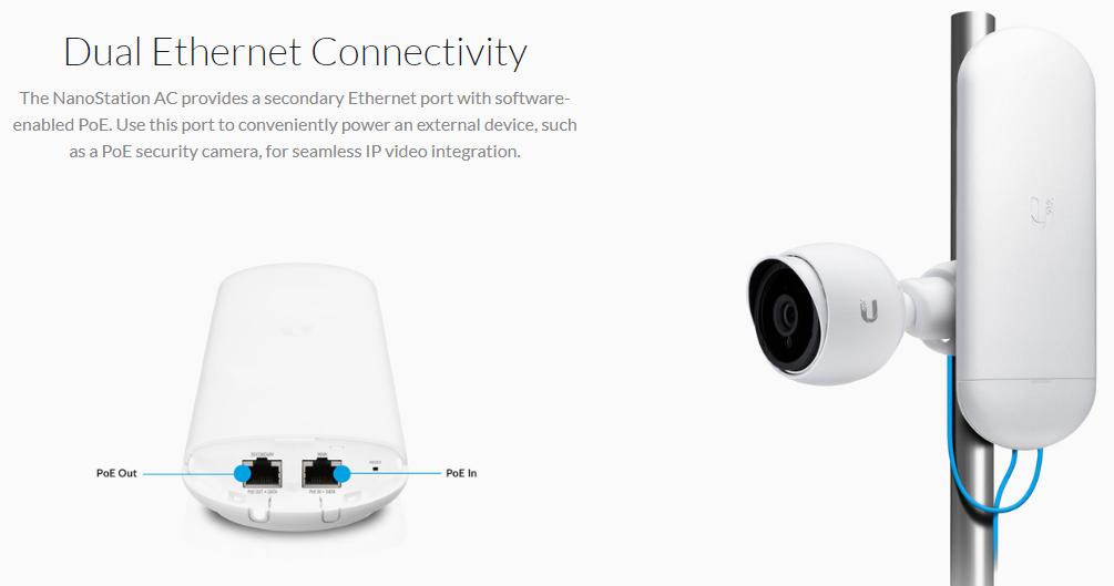 Networking :: Wireless :: Outdoor :: 5.xGHz :: Ubiquiti ...