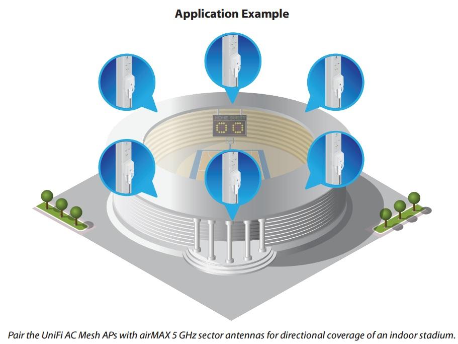 Ubiquiti UniFi UAP-AC-M, 3dBi, 20dBm, 300Mbps, 2x2 @ 2 4GHz & 4dBi, 20dBm,  867Mbps, 2x2 @ 5GHz, 1xGigabit, 183m